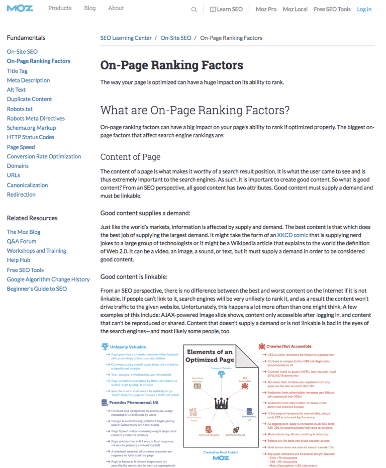 Moz's On-Page Ranking Factors screenshot
