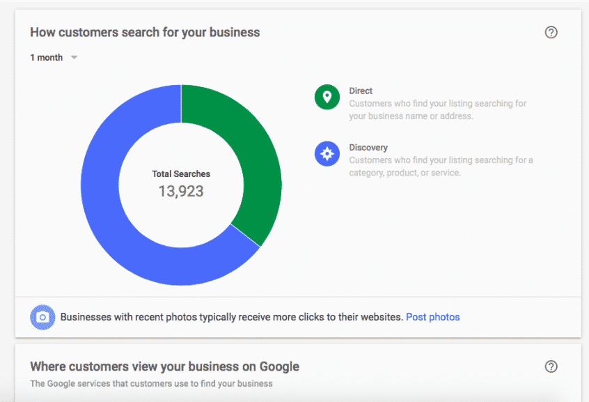 Example of Google Insights