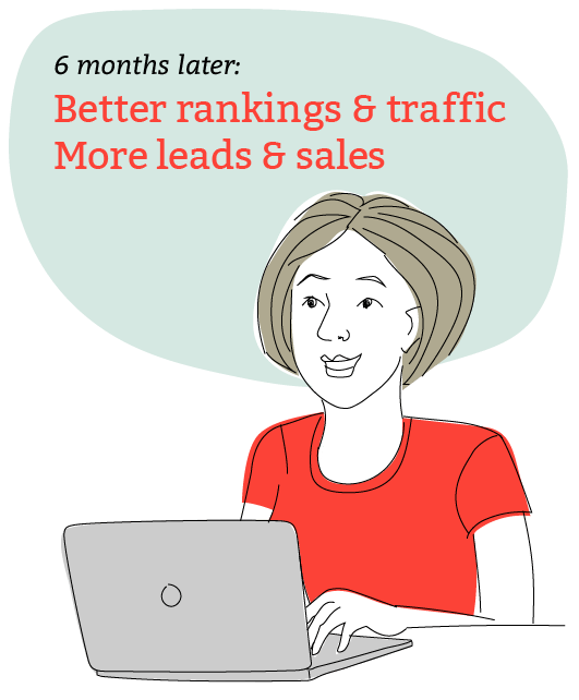 Our SEO Packages = 6 months to better rankings & traffic