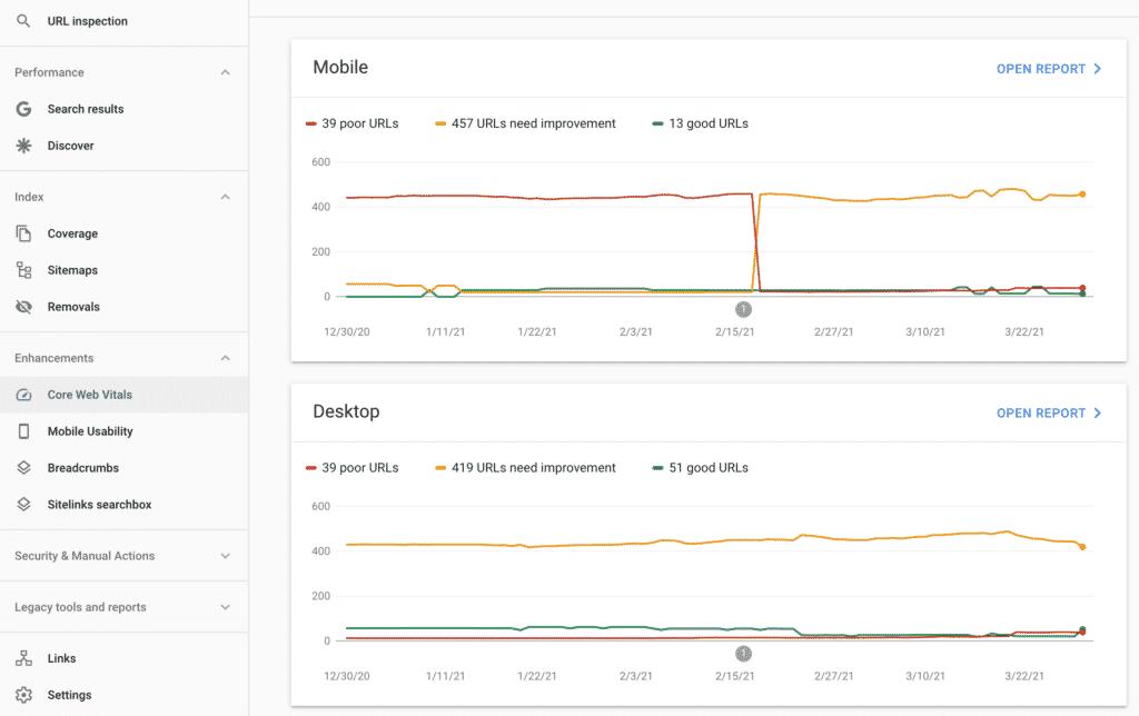 core web vitals google search console report